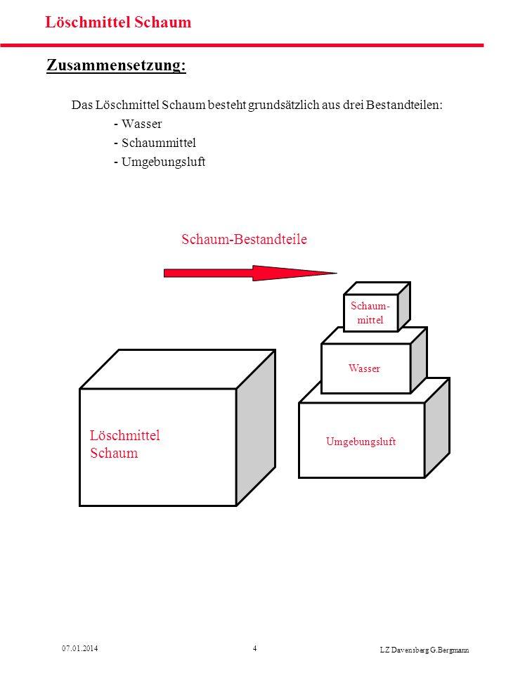 Löschmittel Schaum Zusammensetzung: Löschmittel Schaum