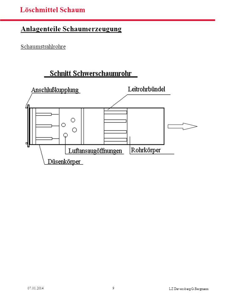 Anlagenteile Schaumerzeugung Schaumstrahlrohre