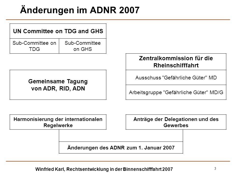 Änderungen im ADNR 2007 UN Committee on TDG and GHS