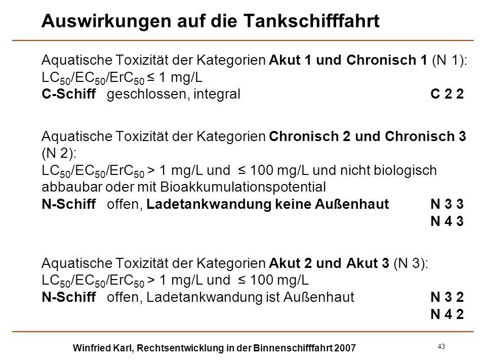 Auswirkungen auf die Tankschifffahrt