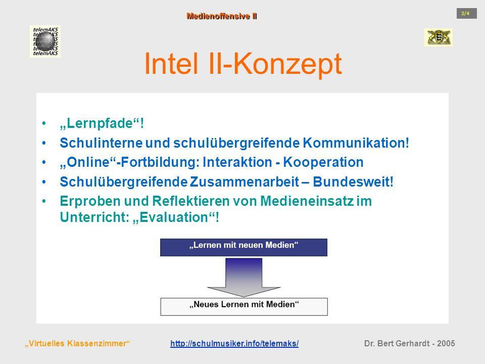 """Intel II-Konzept """"Lernpfade !"""