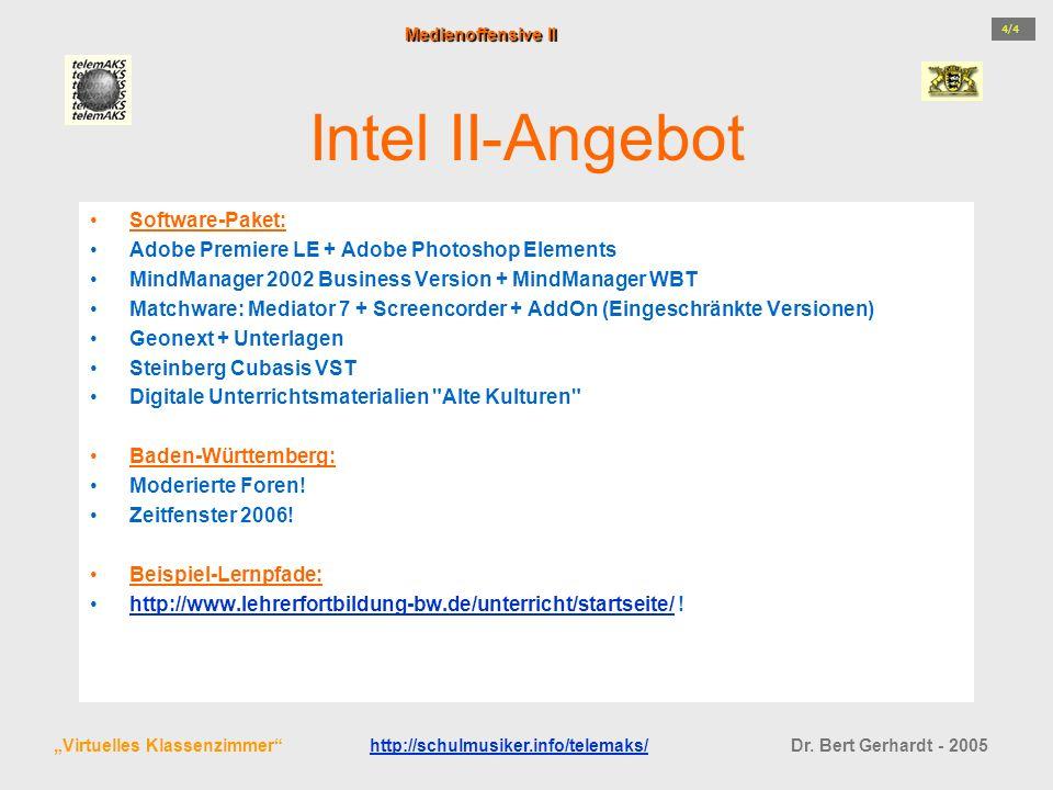 Intel II-Angebot Software-Paket: