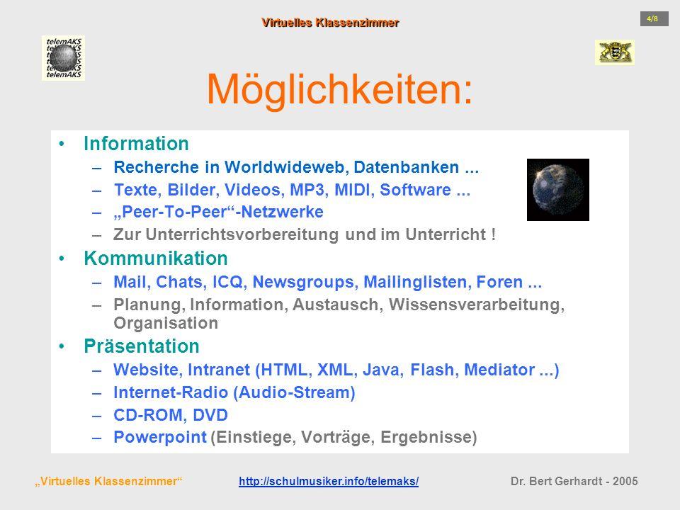 Möglichkeiten: Information Kommunikation Präsentation