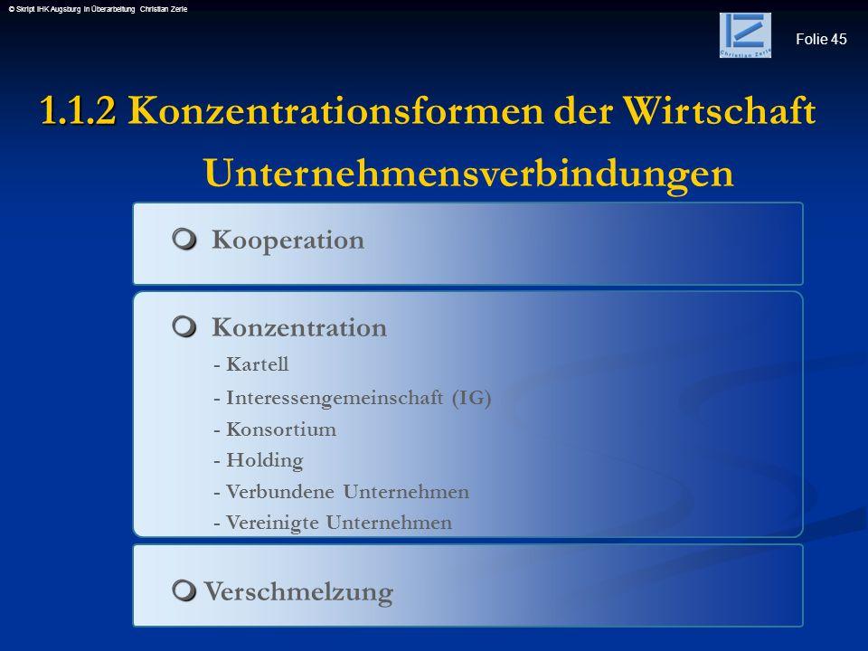 1.1.2 Konzentrationsformen der Wirtschaft Unternehmensverbindungen