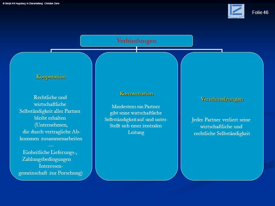 Verbindungen Kooperation Rechtliche und Verschmelzungen