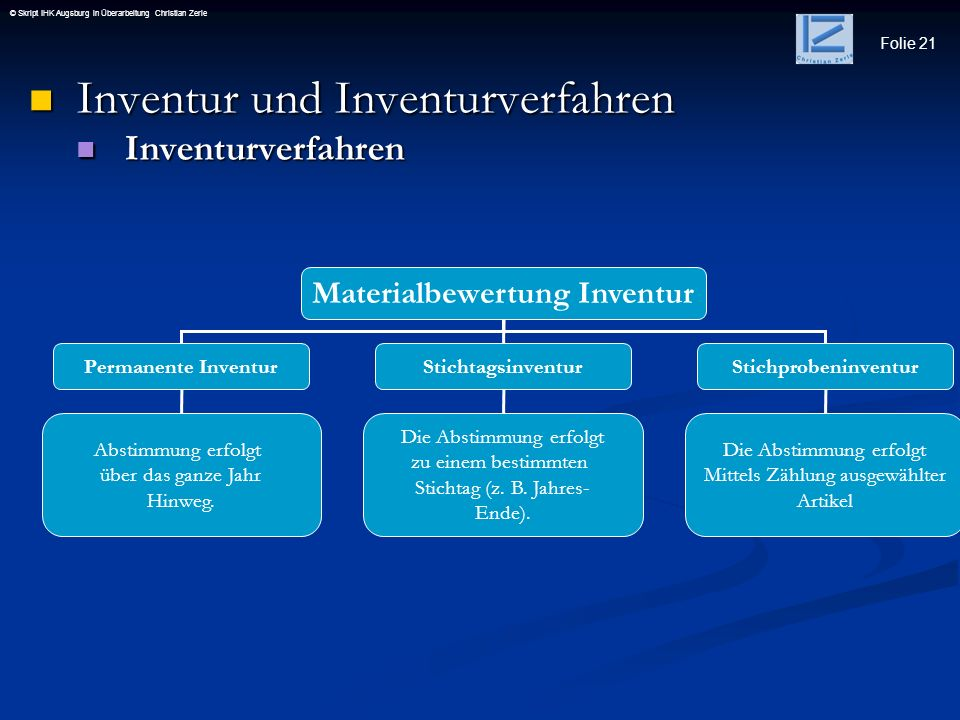 Materialbewertung Inventur