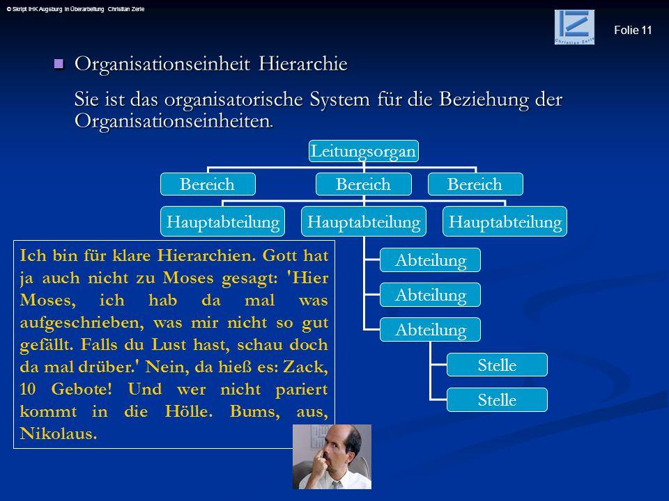 Organisationseinheit Hierarchie