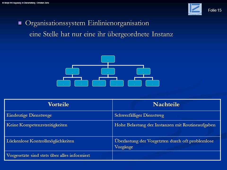 Organisationssystem Einlinienorganisation