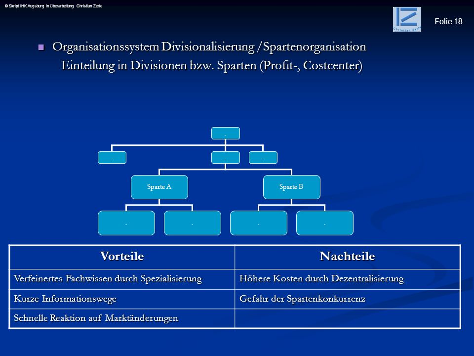 Organisationssystem Divisionalisierung /Spartenorganisation