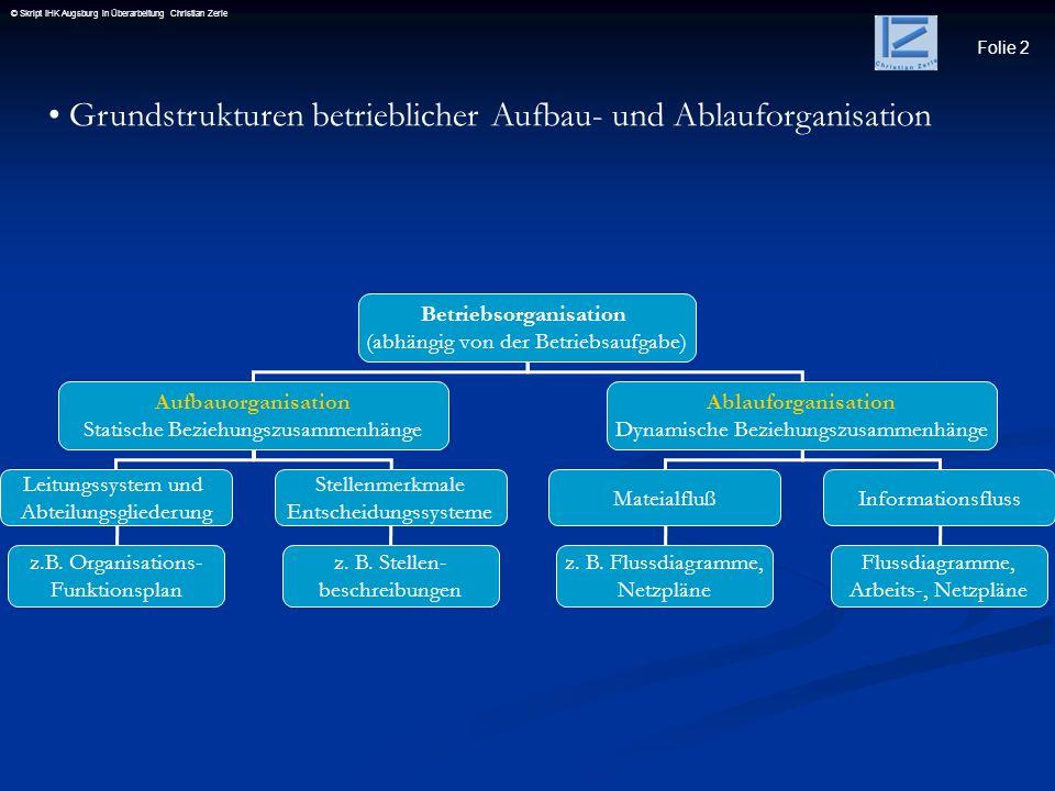 Grundstrukturen betrieblicher Aufbau- und Ablauforganisation