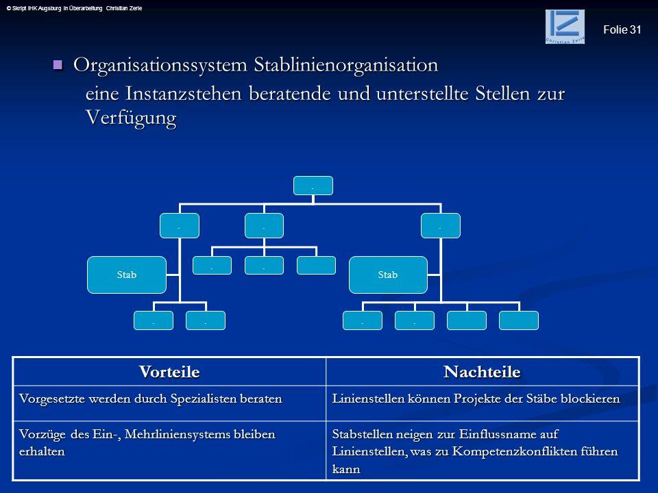 Organisationssystem Stablinienorganisation