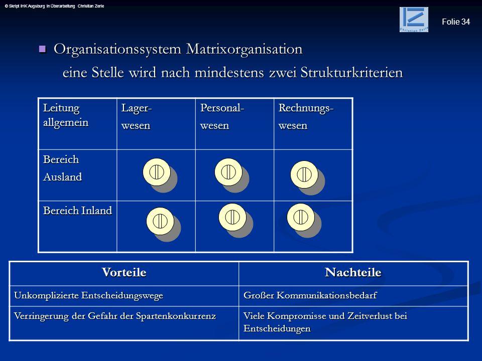 Organisationssystem Matrixorganisation