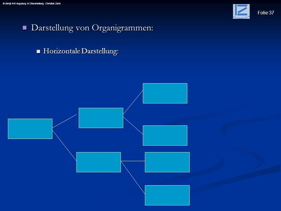 Darstellung von Organigrammen: