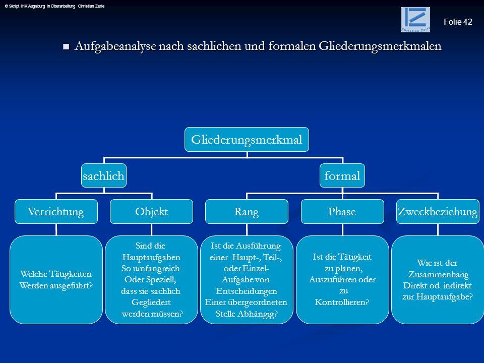 Aufgabeanalyse nach sachlichen und formalen Gliederungsmerkmalen