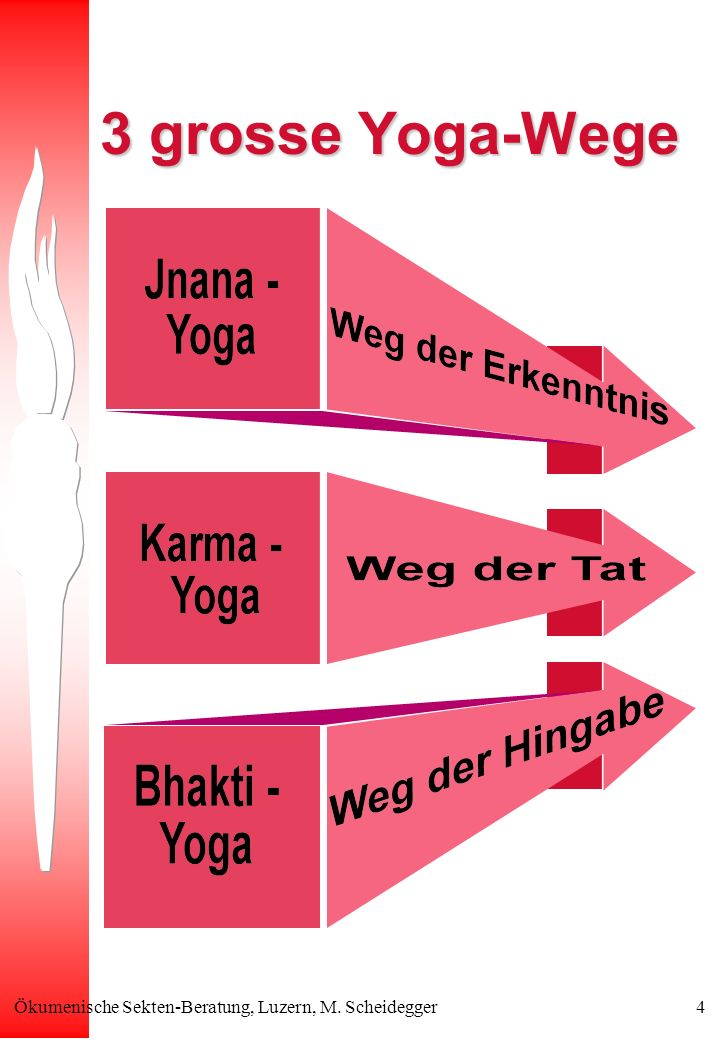 3 grosse Yoga-Wege