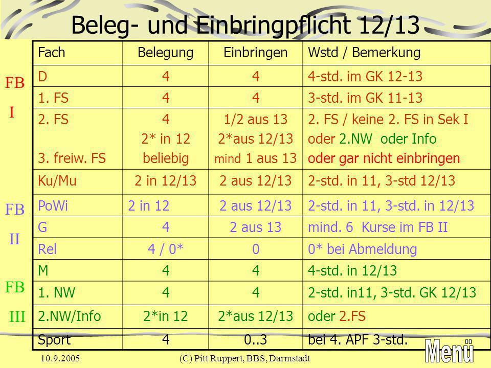 Beleg- und Einbringpflicht 12/13