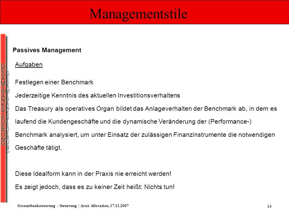 Managementstile Passives Management Aufgaben Festlegen einer Benchmark