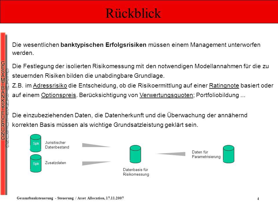 Rückblick Die wesentlichen banktypischen Erfolgsrisiken müssen einem Management unterworfen werden.