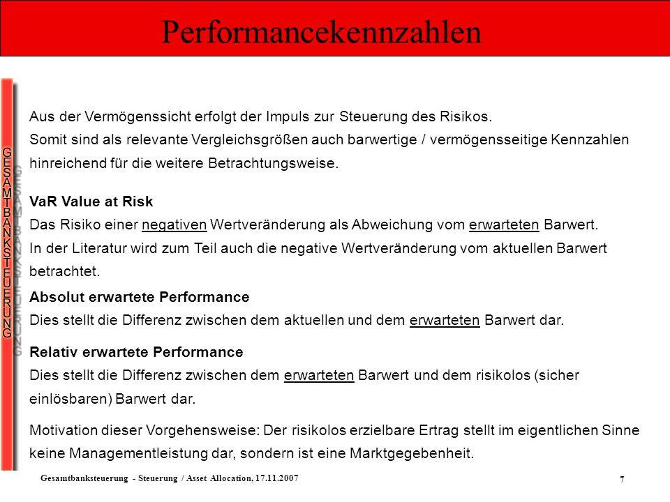 Performancekennzahlen