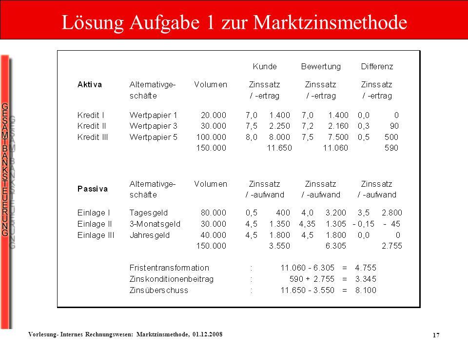 Lösung Aufgabe 1 zur Marktzinsmethode