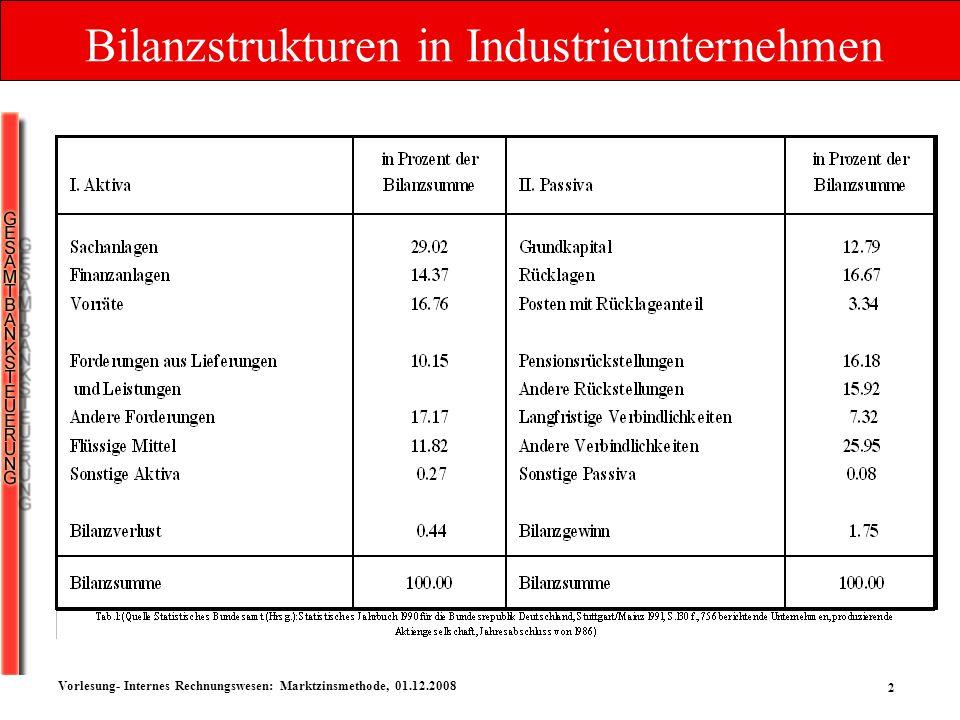 Bilanzstrukturen in Industrieunternehmen