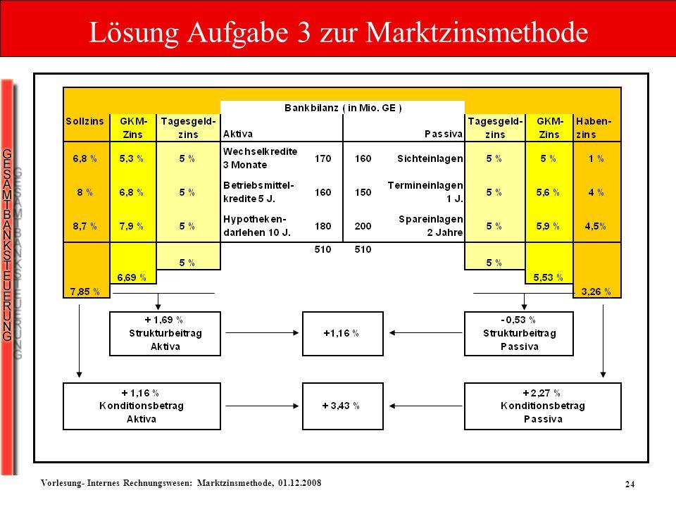 Lösung Aufgabe 3 zur Marktzinsmethode