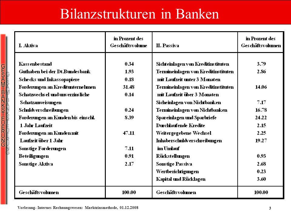 Bilanzstrukturen in Banken