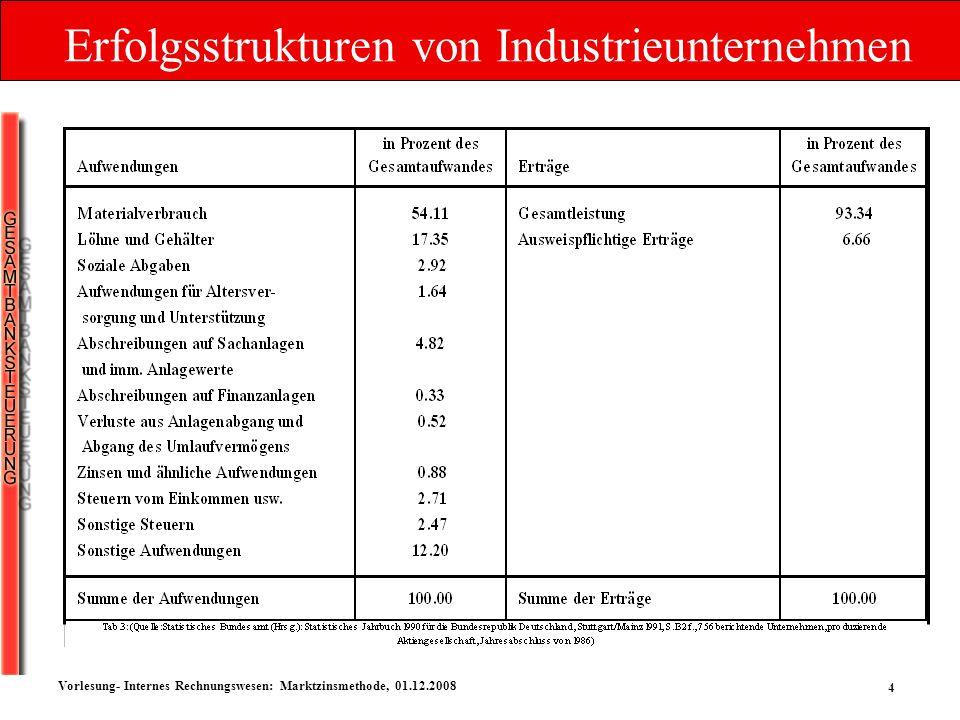 Erfolgsstrukturen von Industrieunternehmen