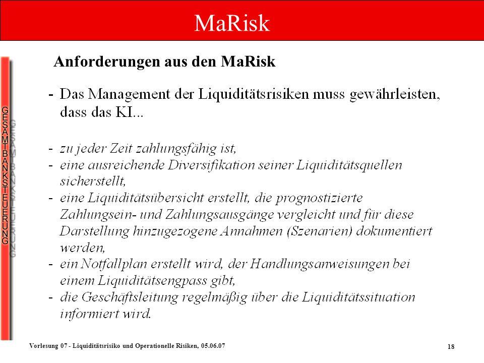 MaRisk Anforderungen aus den MaRisk