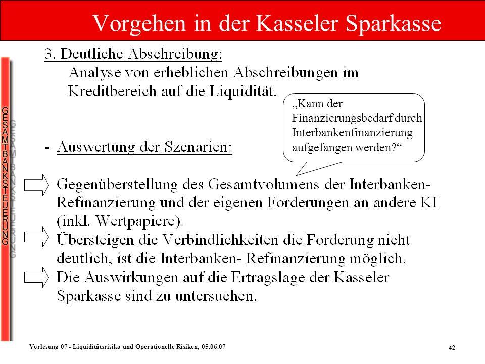 Vorgehen in der Kasseler Sparkasse