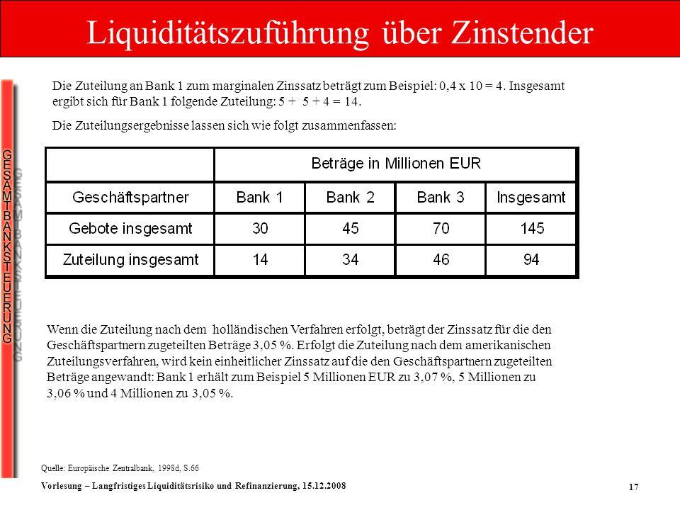 Liquiditätszuführung über Zinstender