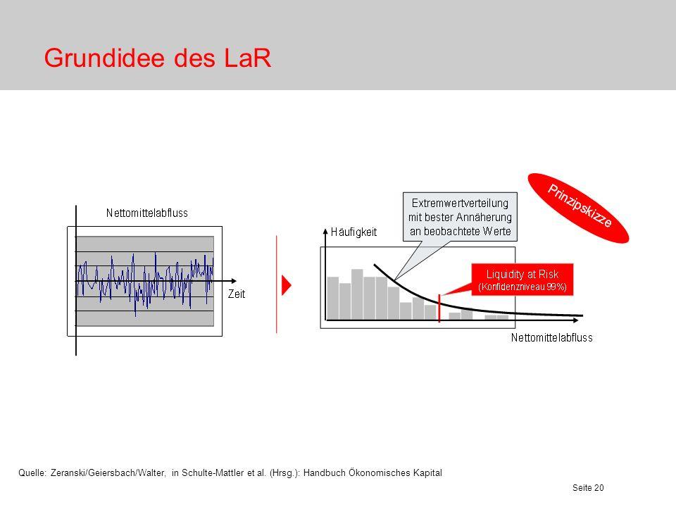 Grundidee des LaR Quelle: Zeranski/Geiersbach/Walter, in Schulte-Mattler et al.