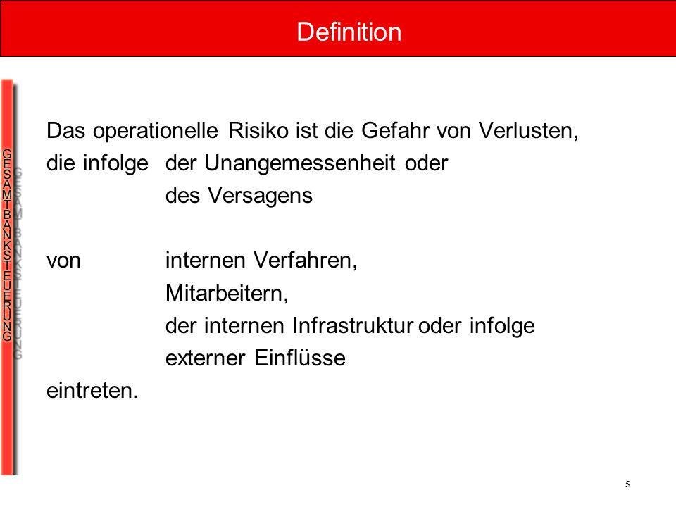 Definition Das operationelle Risiko ist die Gefahr von Verlusten,