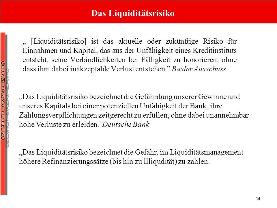 Das Liquiditätsrisiko