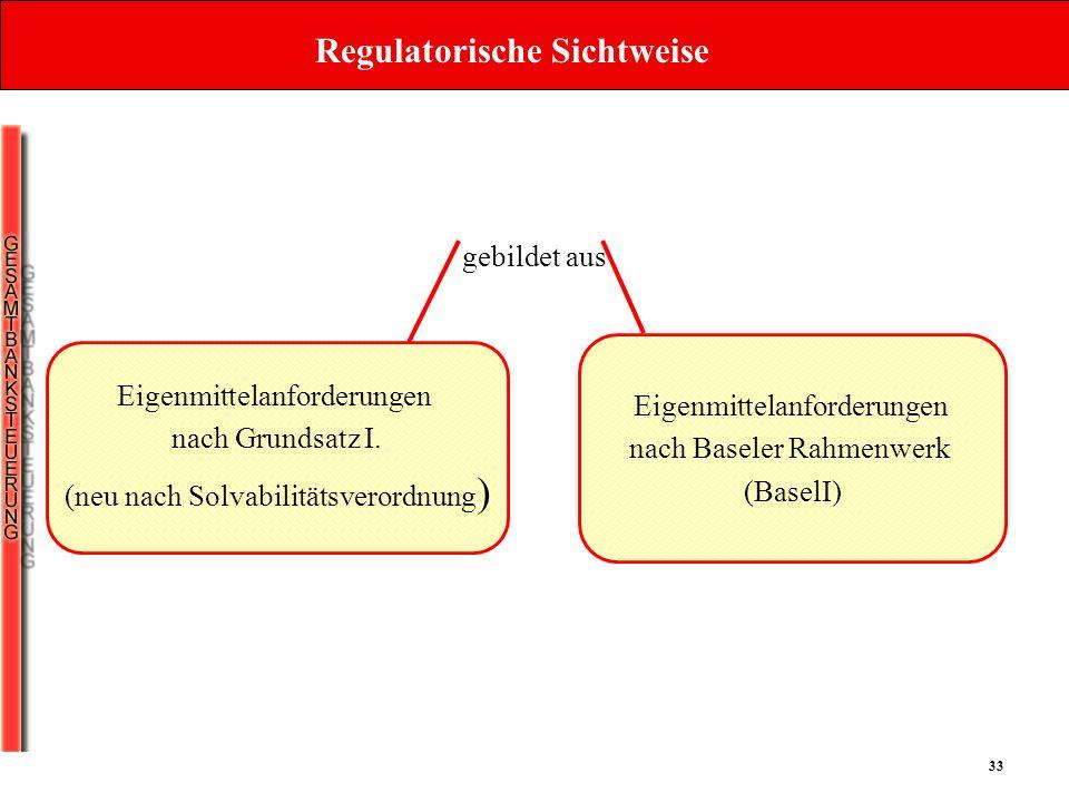 Regulatorische Sichtweise