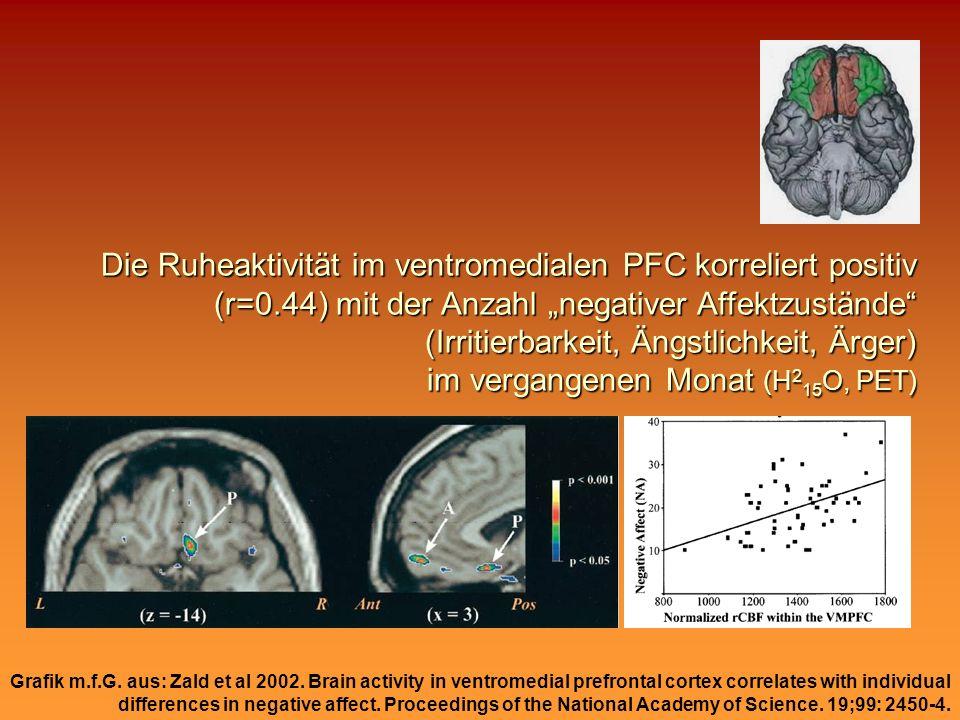 Die Ruheaktivität im ventromedialen PFC korreliert positiv (r=0