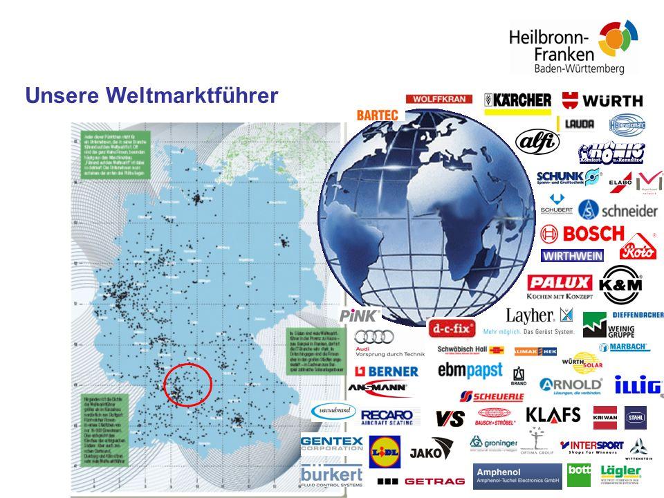 Unsere Weltmarktführer