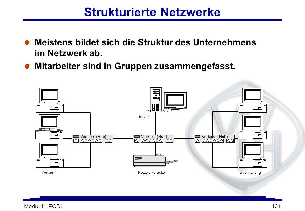 Strukturierte Netzwerke