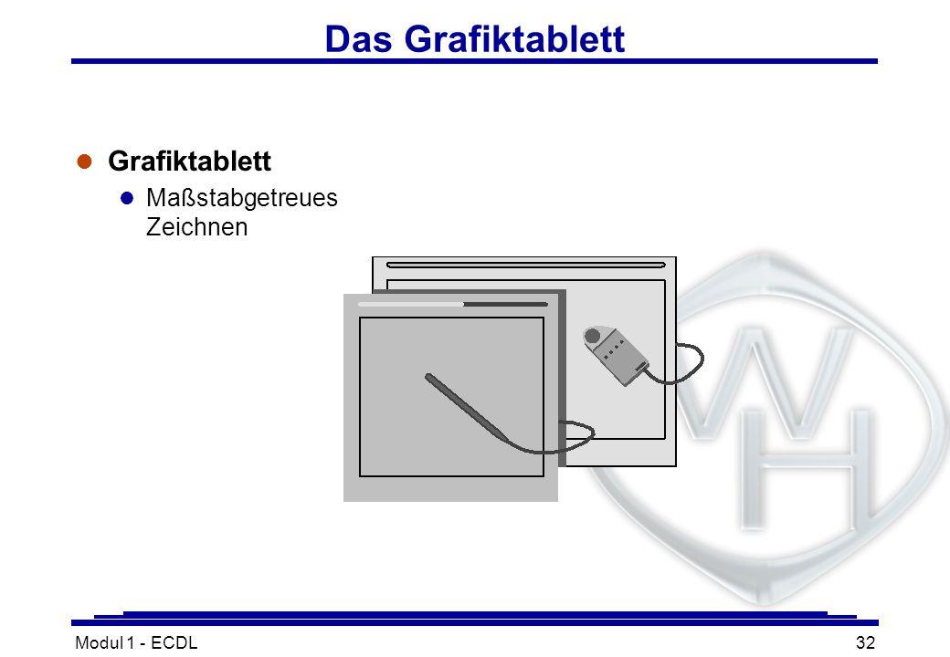 Das Grafiktablett Grafiktablett Maßstabgetreues Zeichnen
