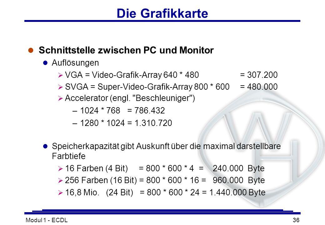 Die Grafikkarte Schnittstelle zwischen PC und Monitor Auflösungen