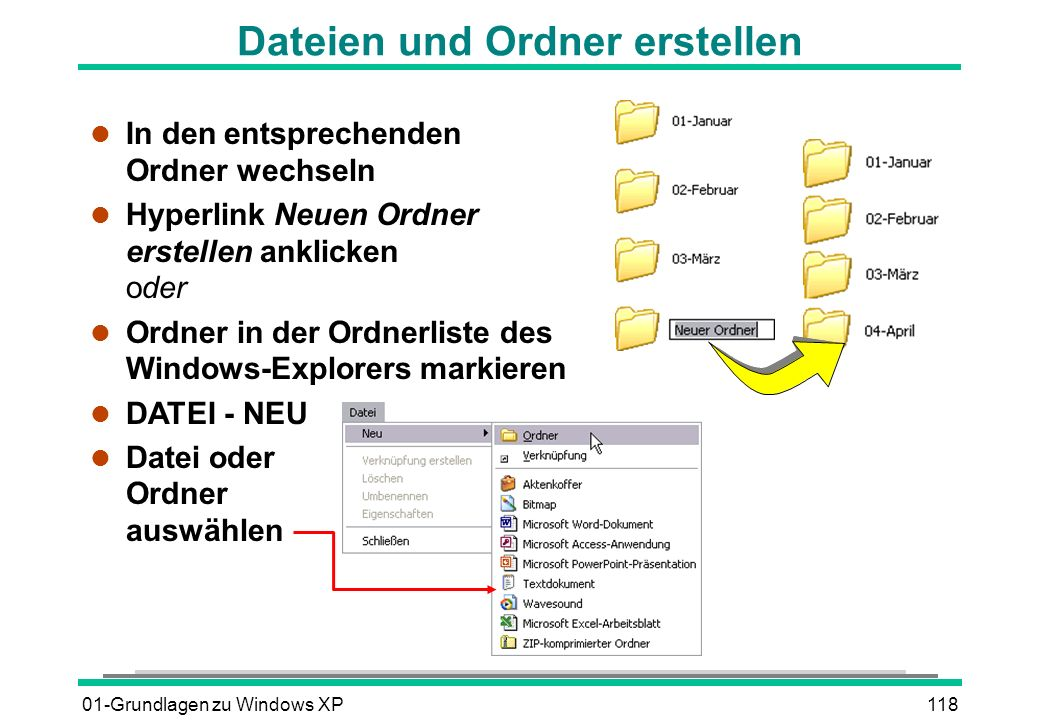 Dateien und Ordner erstellen