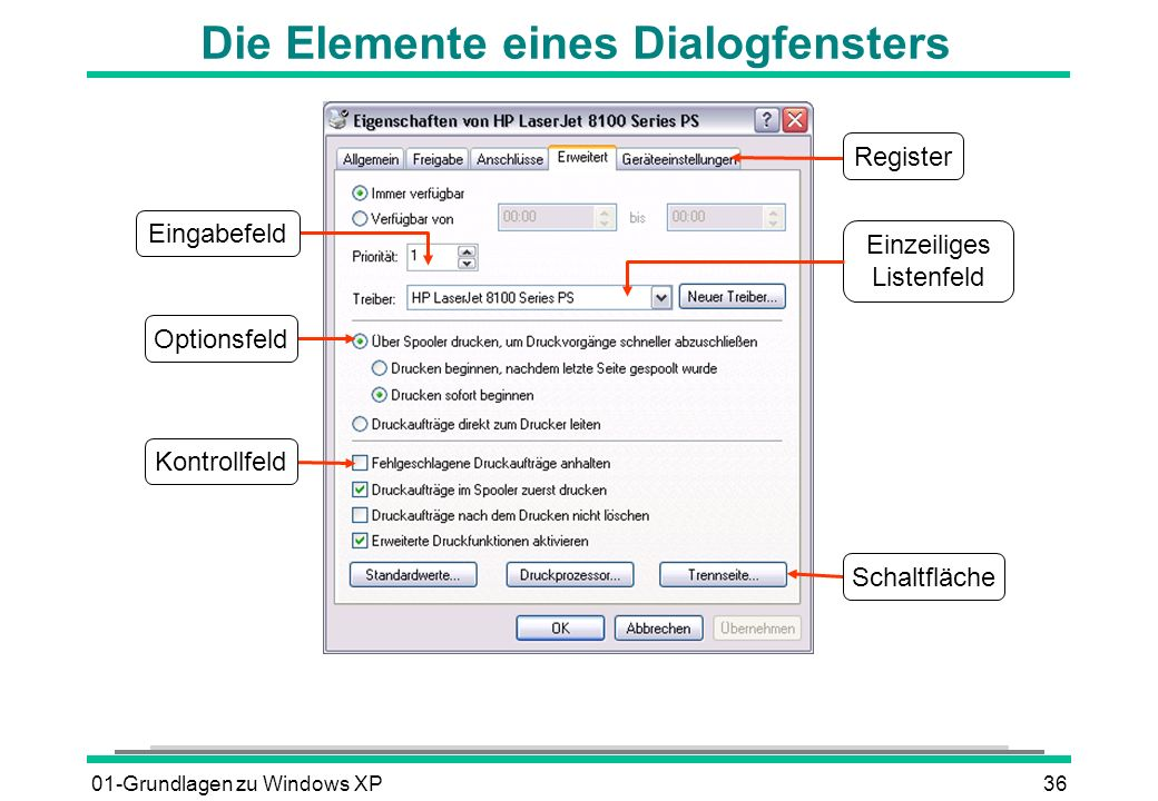 Die Elemente eines Dialogfensters