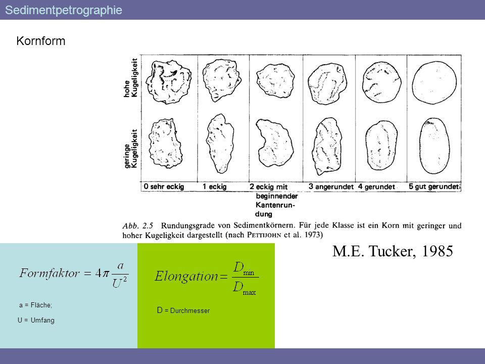 M.E. Tucker, 1985 Sedimentpetrographie Kornform D = Durchmesser