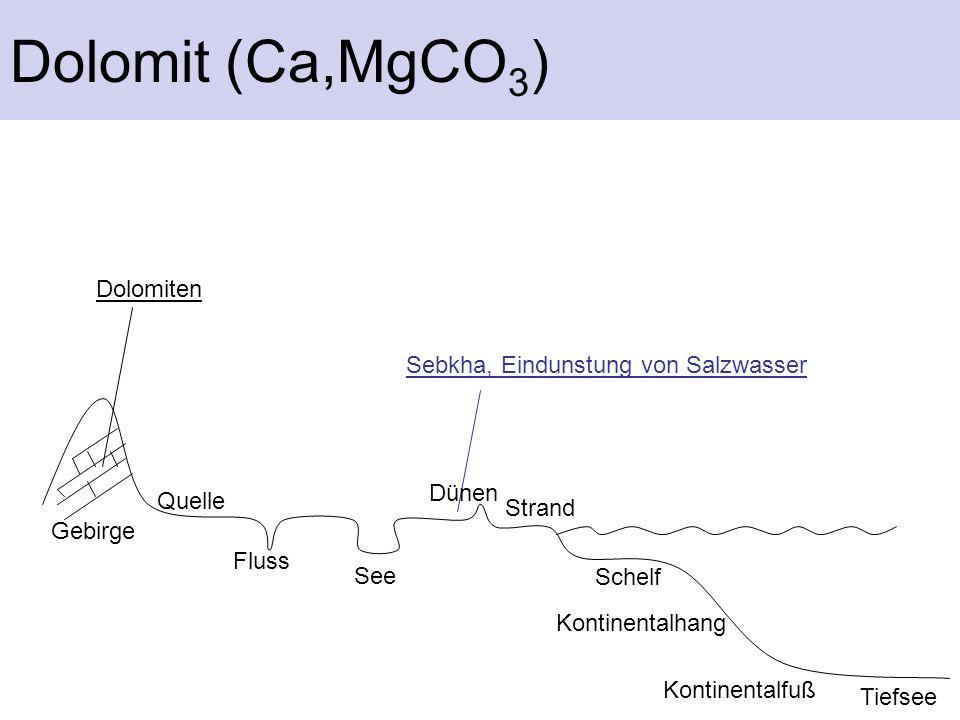 Dolomit (Ca,MgCO3) Dolomiten Sebkha, Eindunstung von Salzwasser Dünen
