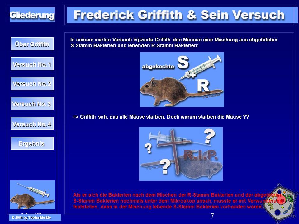 Über Griffith Versuch No. 1 Versuch No. 2 Versuch No. 3 Versuch No. 4