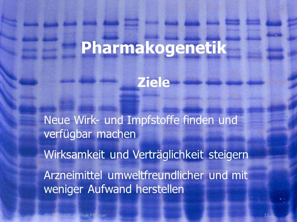 Pharmakogenetik Ziele