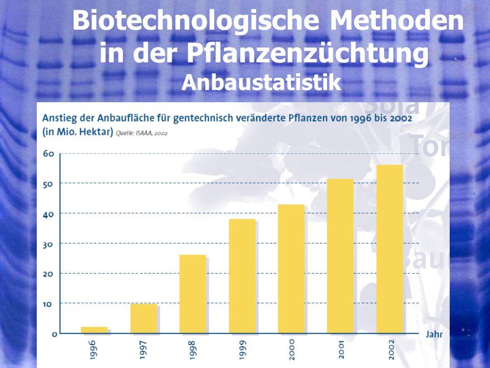 Biotechnologische Methoden in der Pflanzenzüchtung