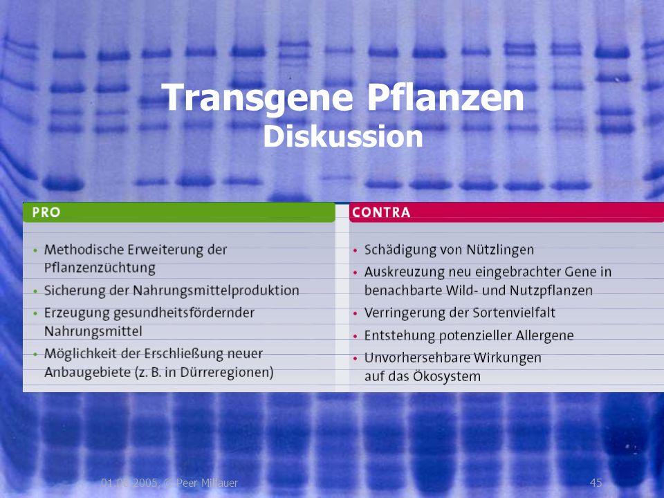 Transgene Pflanzen Diskussion