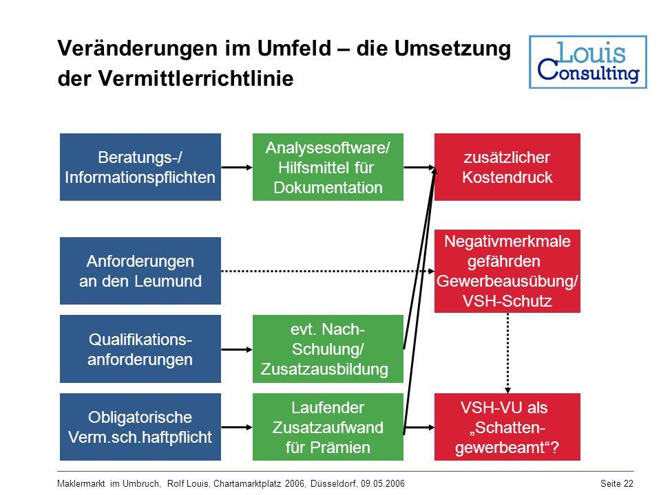 Veränderungen im Umfeld – die Umsetzung der Vermittlerrichtlinie