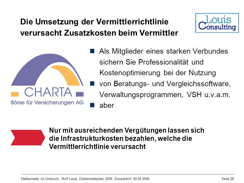 Die Umsetzung der Vermittlerrichtlinie verursacht Zusatzkosten beim Vermittler